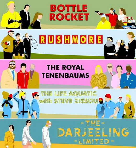 the films of wes anderson pdf