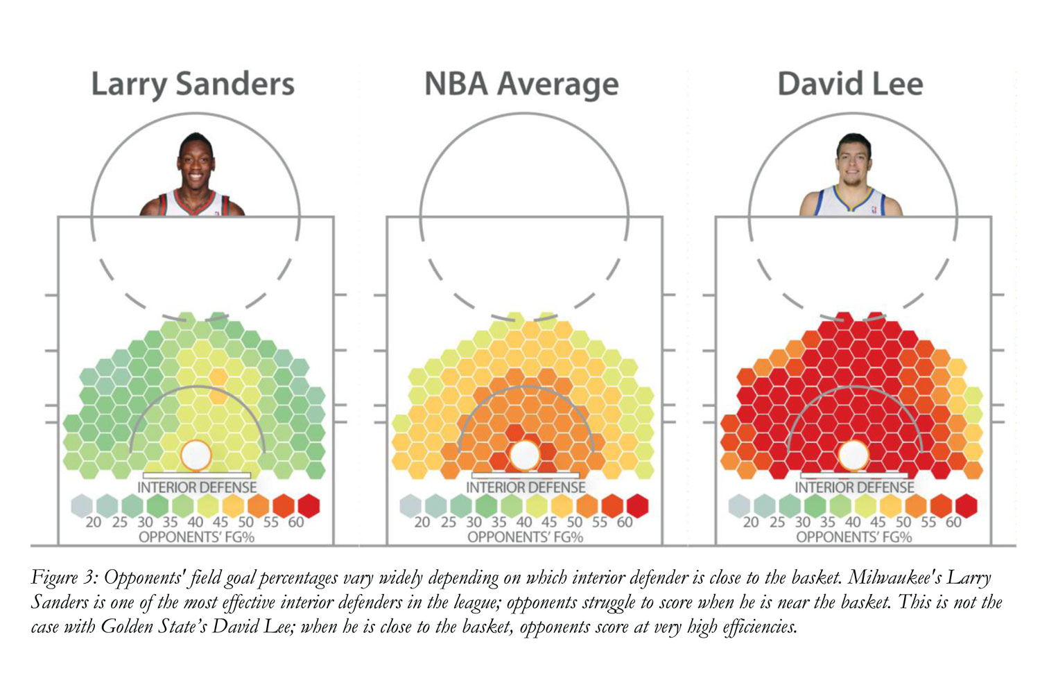 Making Analytic Rain in Today's NBA: The Stat Revolution in