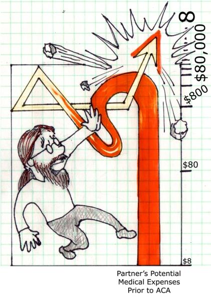 josh graph