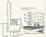 Figure 2: An illustration from Defensible Space, explaining Newman's ideas about surveillance, safety, and the physical arrangement of highrise housing projects.